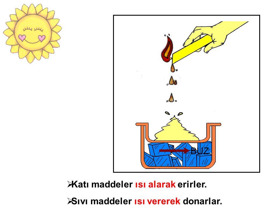 BUZ Katı maddeler ısı alarak erirler. Sıvı maddeler ısı vererek donarlar.