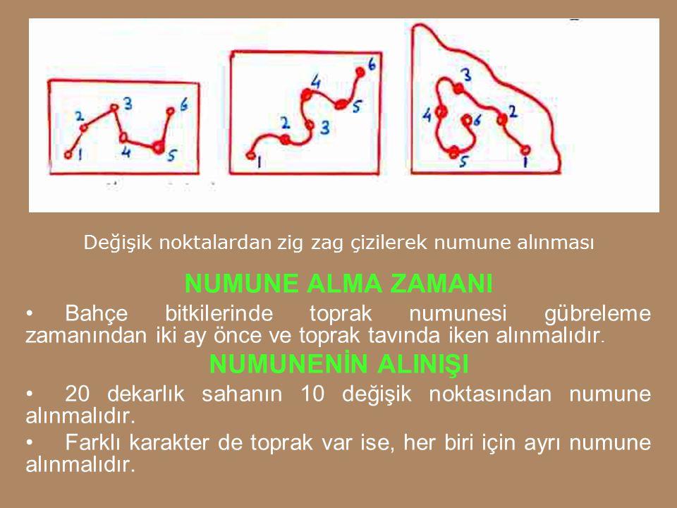 Değişik noktalardan zig zag çizilerek numune alınması
