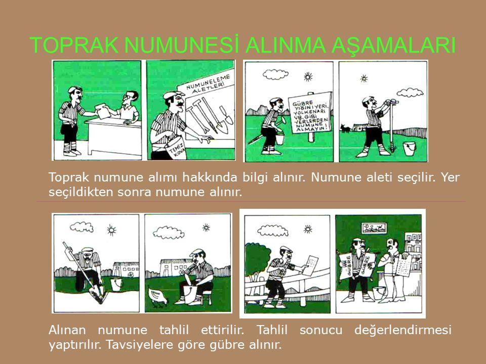 TOPRAK NUMUNESİ ALINMA AŞAMALARI