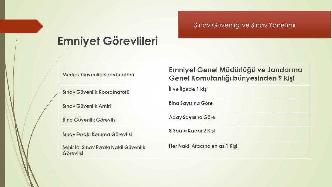 Emniyet Görevlileri Merkez Güvenlik Koordinatörü. Emniyet Genel Müdürlüğü ve Jandarma Genel Komutanlığı bünyesinden 9 kişi.