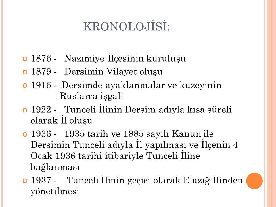 KRONOLOJİSİ: 1876 - Nazımiye İlçesinin kuruluşu