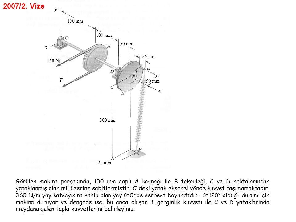 2007/2. Vize 150 mm. 100 mm. 50 mm. 25 mm. 90 mm. 300 mm. 150 N. x. z. y. T.