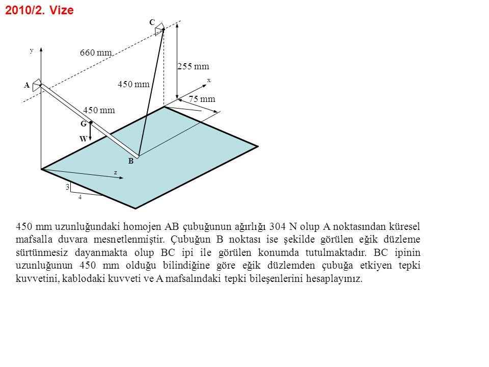 2010/2. Vize 255 mm. W. 75 mm. 450 mm. 660 mm. B. A. y. z. x. 4. 3. G. C.