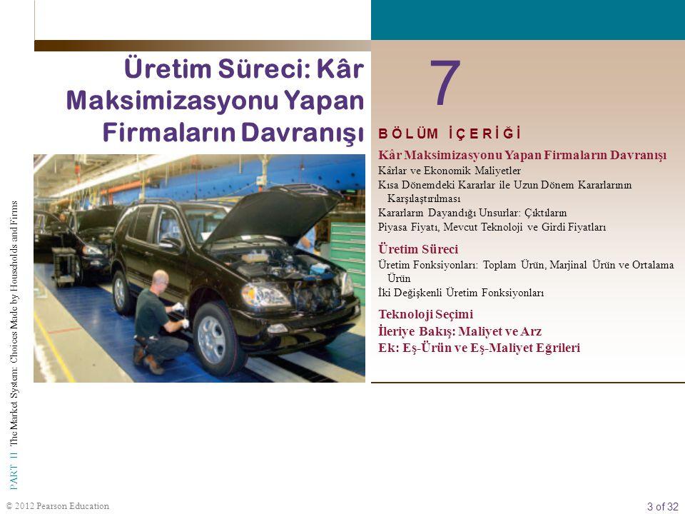 7 Üretim Süreci: Kâr Maksimizasyonu Yapan Firmaların Davranışı