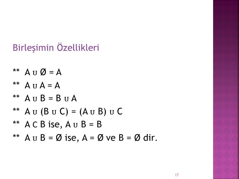 Birleşimin Özellikleri. A ᴜ Ø = A. A ᴜ A = A. A ᴜ B = B ᴜ A