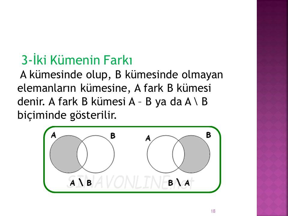 3-İki Kümenin Farkı A kümesinde olup, B kümesinde olmayan elemanların kümesine, A fark B kümesi denir.