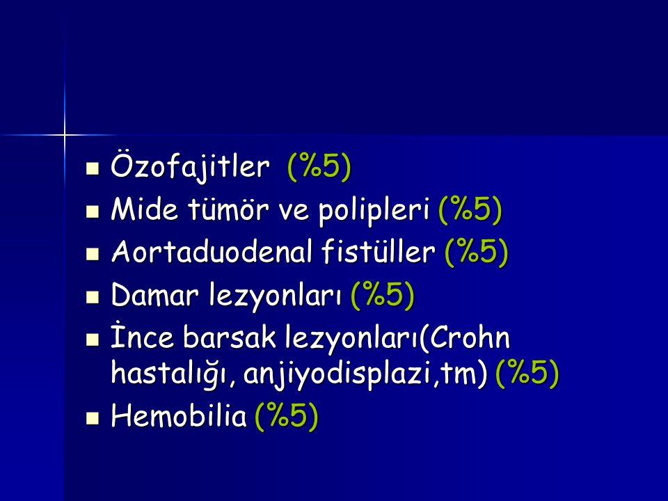 Özofajitler (%5) Mide tümör ve polipleri (%5) Aortaduodenal fistüller (%5) Damar lezyonları (%5)
