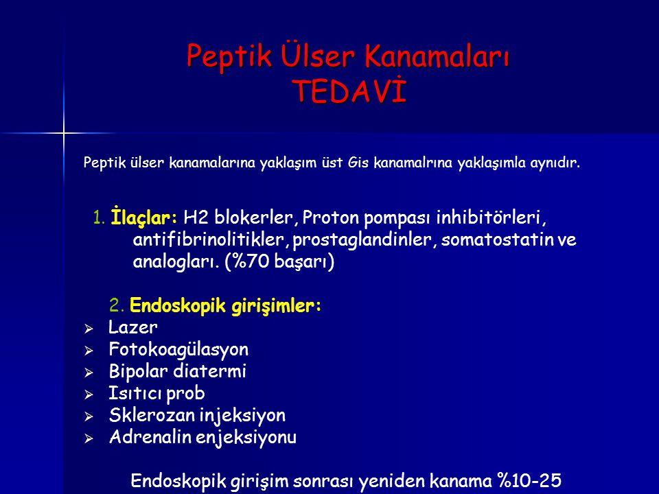 Peptik Ülser Kanamaları TEDAVİ