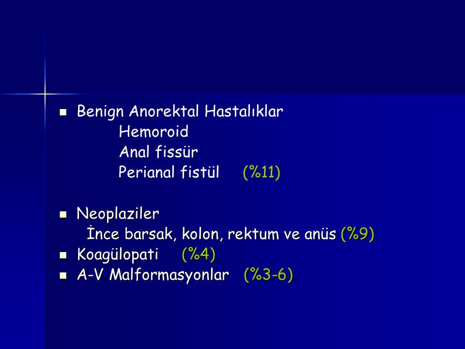Benign Anorektal Hastalıklar