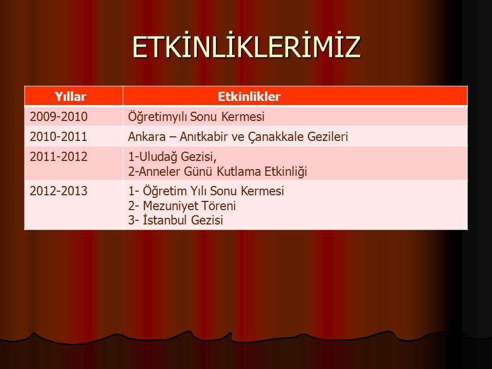 ETKİNLİKLERİMİZ Yıllar Etkinlikler 2009-2010 Öğretimyılı Sonu Kermesi
