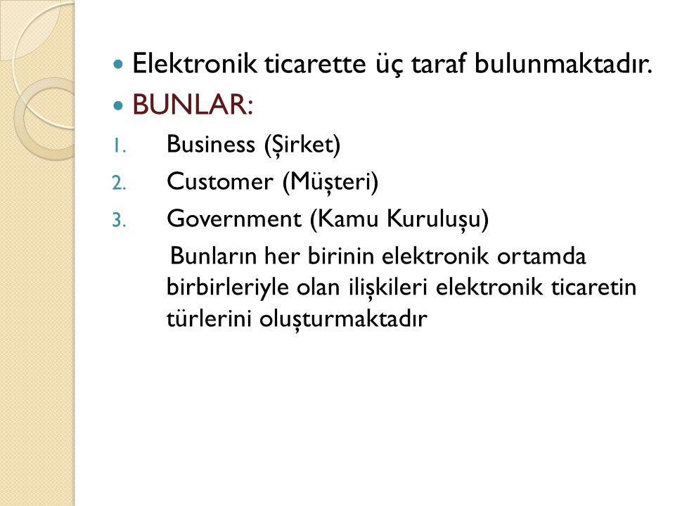 Elektronik ticarette üç taraf bulunmaktadır. BUNLAR: