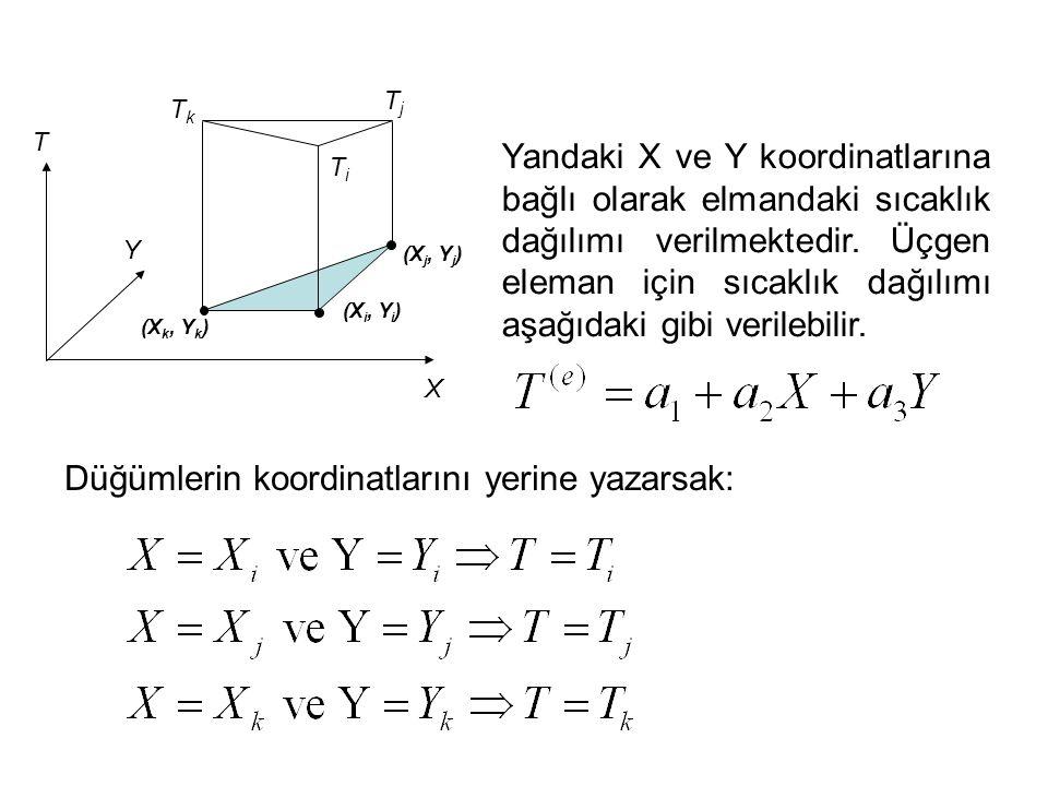 Düğümlerin koordinatlarını yerine yazarsak: