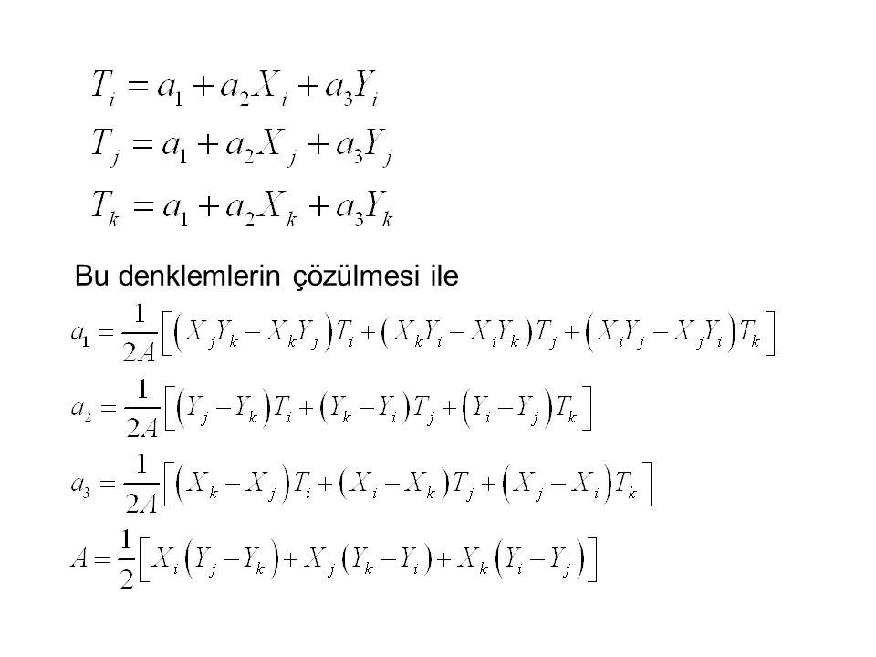 Bu denklemlerin çözülmesi ile