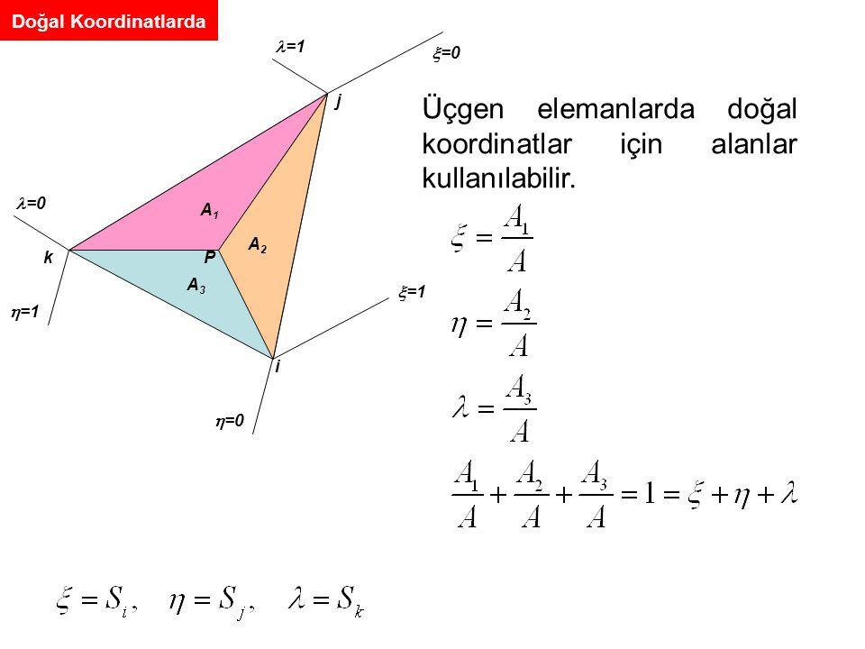 Üçgen elemanlarda doğal koordinatlar için alanlar kullanılabilir.