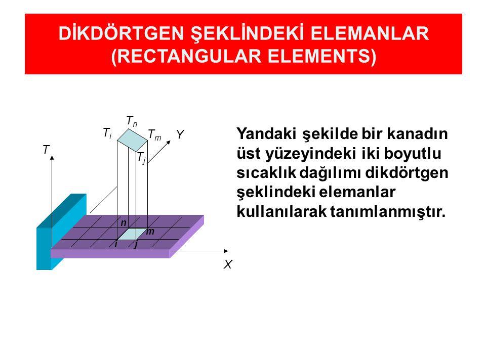 DİKDÖRTGEN ŞEKLİNDEKİ ELEMANLAR (RECTANGULAR ELEMENTS)