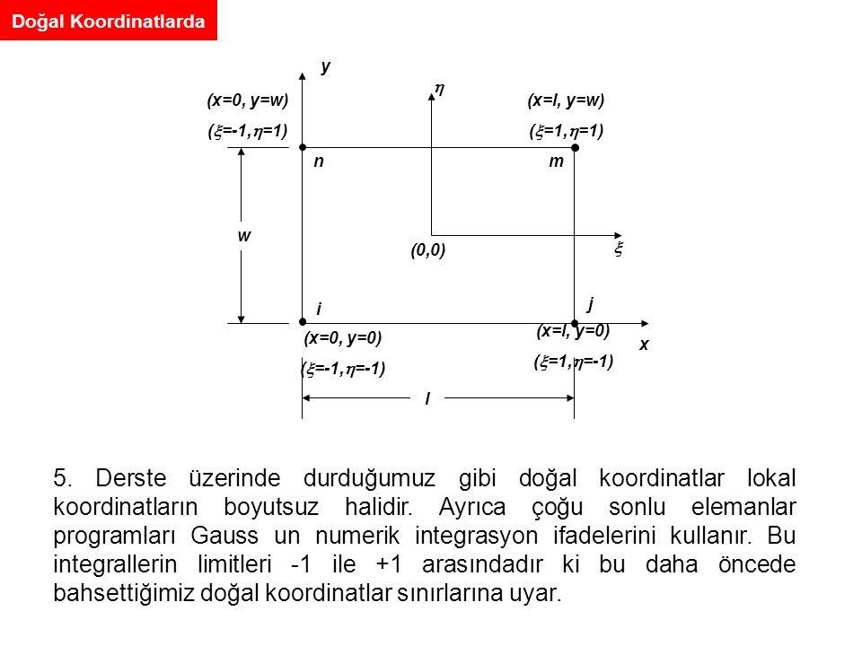 Doğal Koordinatlarda y.  (x=0, y=w) (=-1,=1) (x=l, y=w) (=1,=1) n. m. w. (0,0)  i.