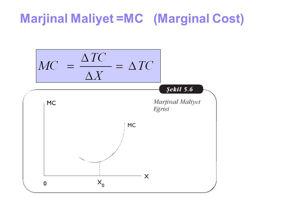 Marjinal Maliyet =MC (Marginal Cost)