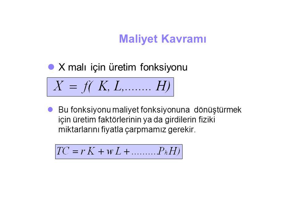 Maliyet Kavramı X malı için üretim fonksiyonu