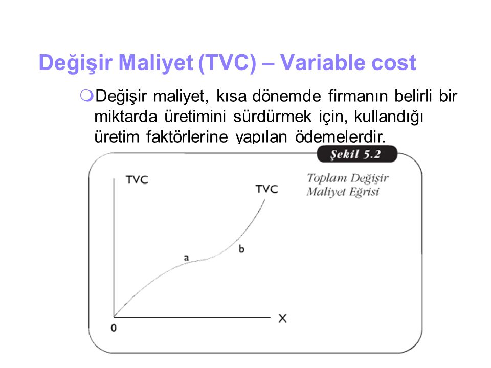 Değişir Maliyet (TVC) – Variable cost