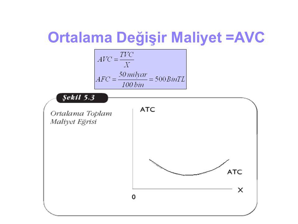 Ortalama Değişir Maliyet =AVC