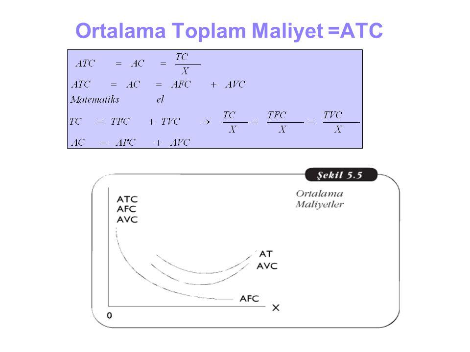 Ortalama Toplam Maliyet =ATC