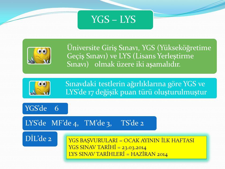 YGS – LYS Üniversite Giriş Sınavı, YGS (Yükseköğretime Geçiş Sınavı) ve LYS (Lisans Yerleştirme Sınavı) olmak üzere iki aşamalıdır.
