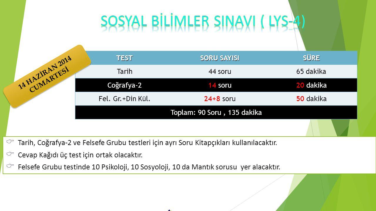 SOSYAL BİLİMLER SINAVI ( LYS-4)