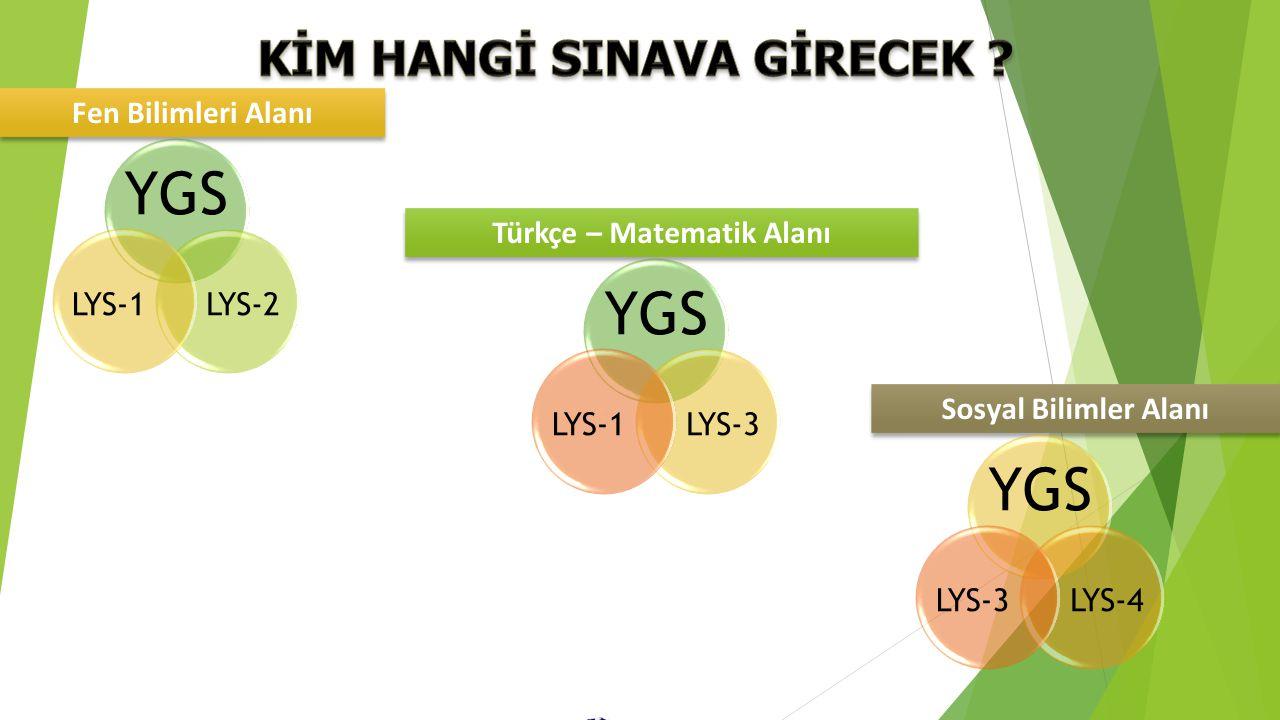 KİM HANGİ SINAVA GİRECEK Türkçe – Matematik Alanı