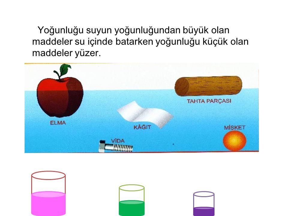 Yoğunluğu suyun yoğunluğundan büyük olan maddeler su içinde batarken yoğunluğu küçük olan maddeler yüzer.