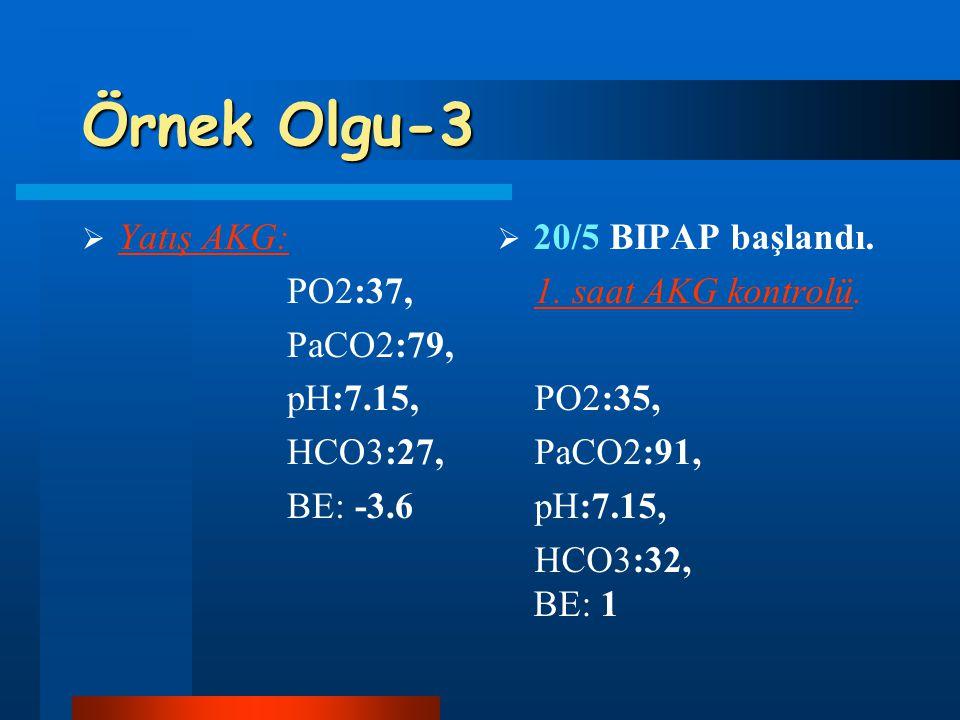 Örnek Olgu-3 Yatış AKG: PO2:37, PaCO2:79, pH:7.15, HCO3:27, BE: -3.6