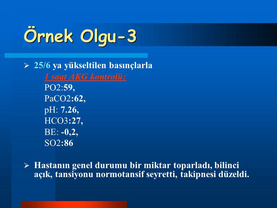 Örnek Olgu-3 25/6 ya yükseltilen basınçlarla 1 saat AKG kontrolü: