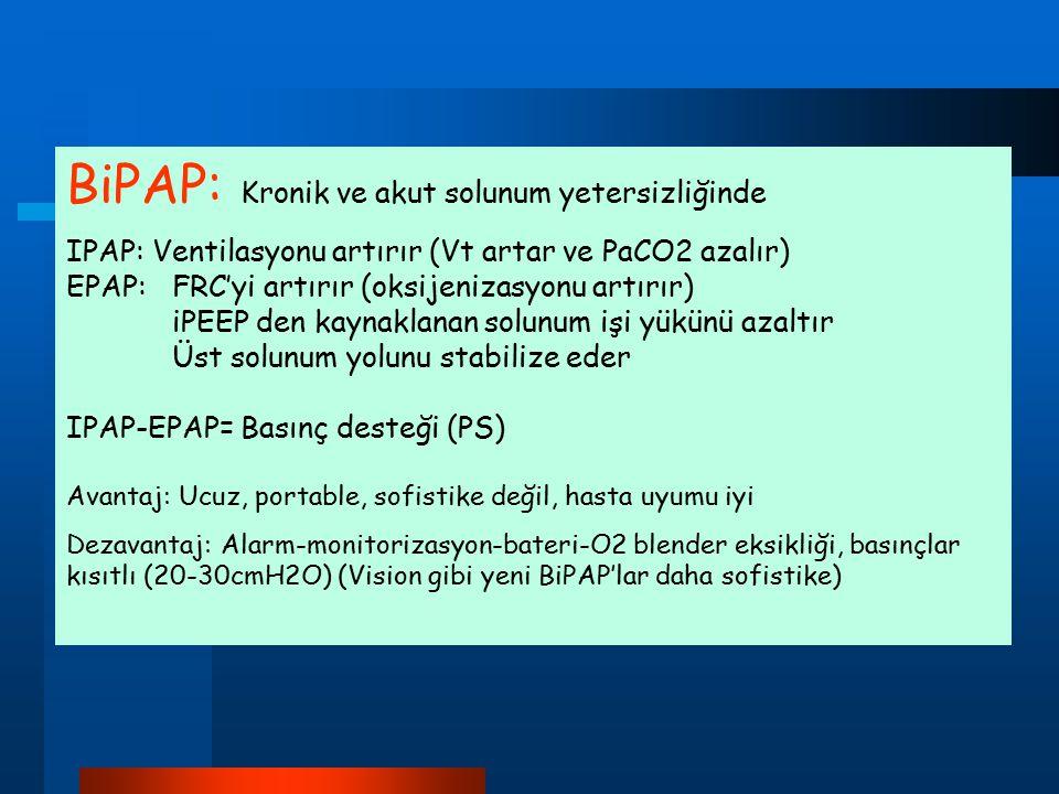 BiPAP: Kronik ve akut solunum yetersizliğinde