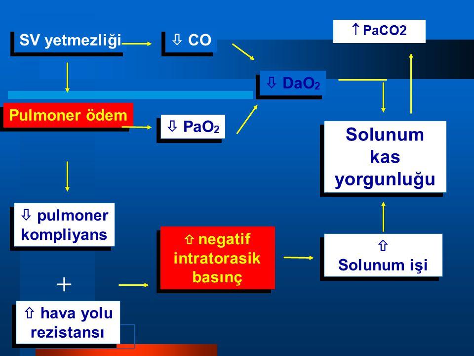 Solunum kas yorgunluğu  negatif intratorasik basınç
