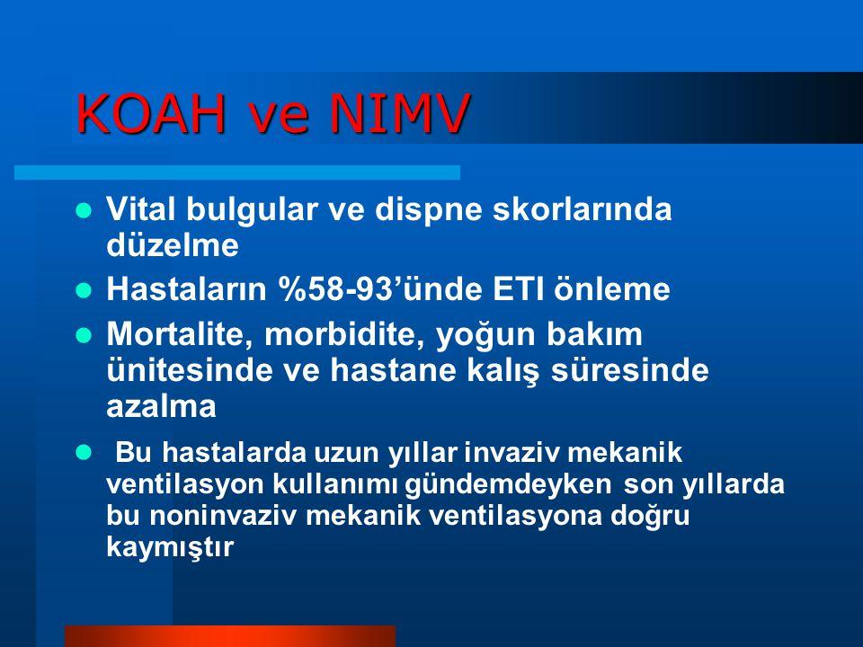 KOAH ve NIMV Vital bulgular ve dispne skorlarında düzelme