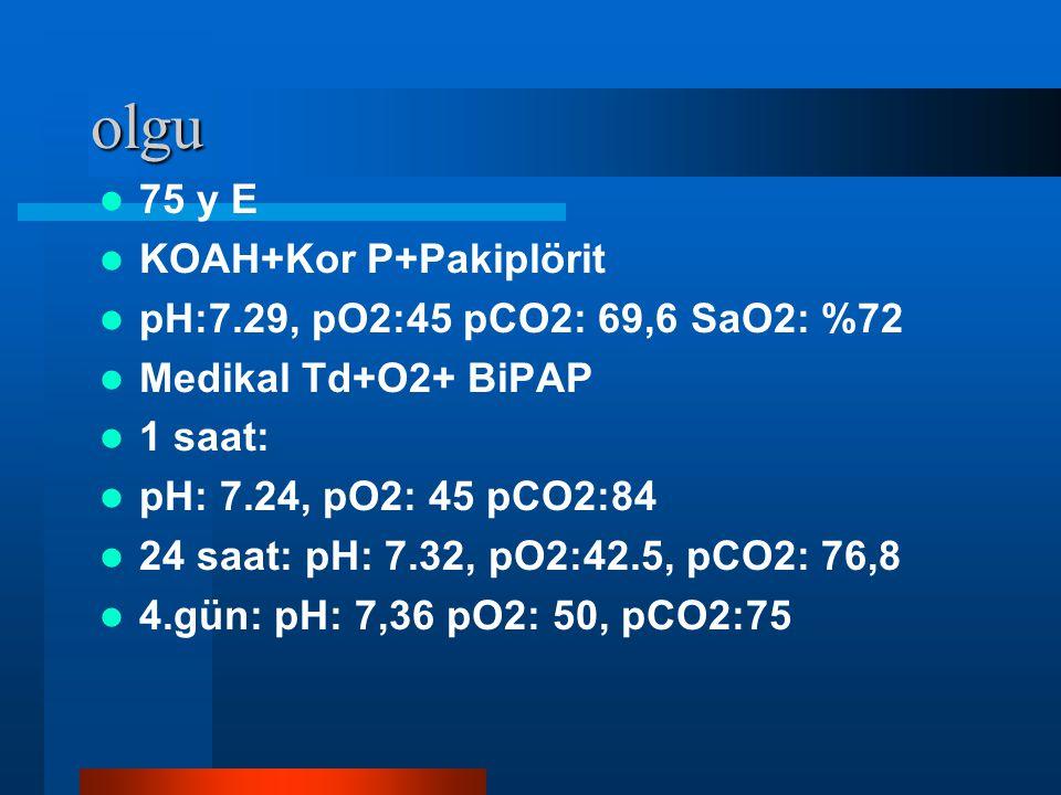 olgu 75 y E KOAH+Kor P+Pakiplörit pH:7.29, pO2:45 pCO2: 69,6 SaO2: %72