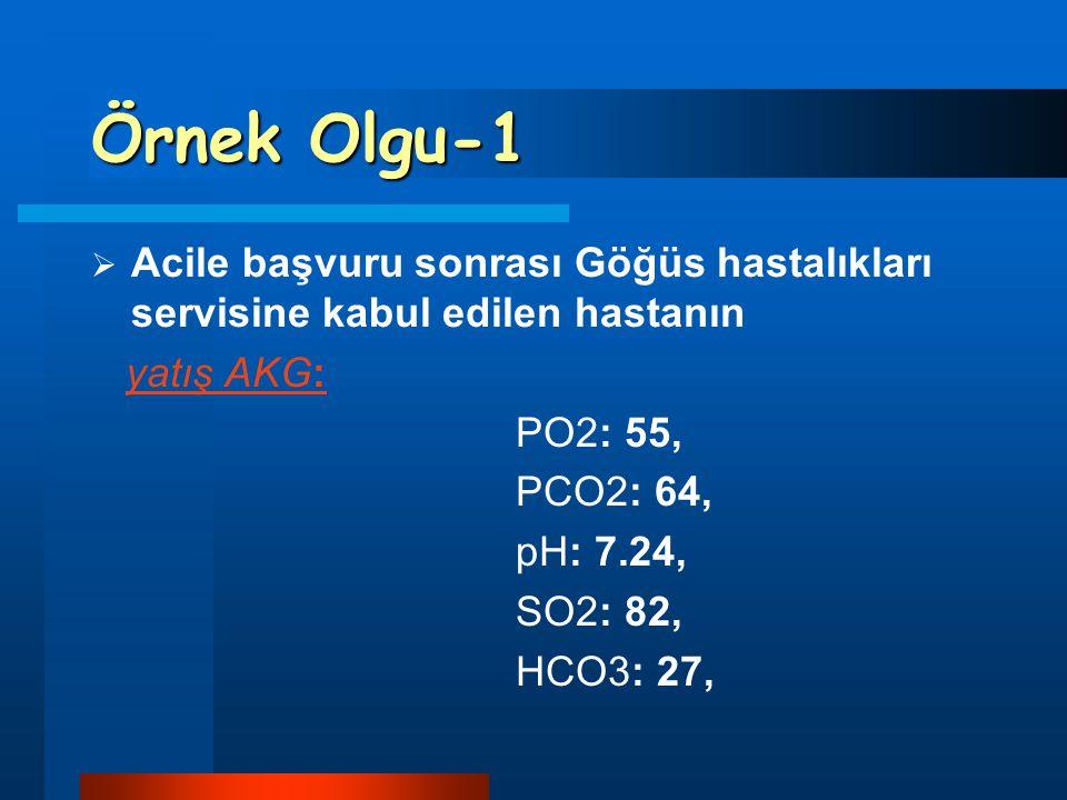 Örnek Olgu-1 Acile başvuru sonrası Göğüs hastalıkları servisine kabul edilen hastanın. yatış AKG: PO2: 55,