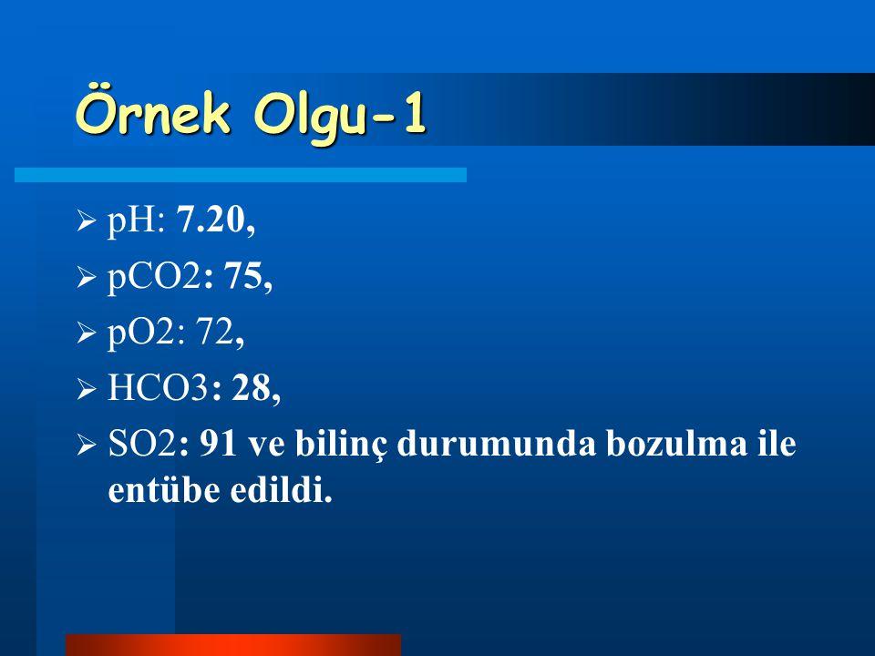 Örnek Olgu-1 pH: 7.20, pCO2: 75, pO2: 72, HCO3: 28,