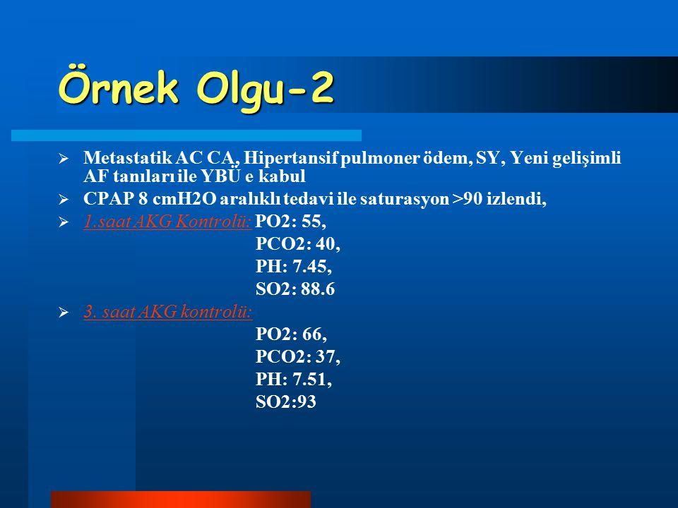 Örnek Olgu-2 Metastatik AC CA, Hipertansif pulmoner ödem, SY, Yeni gelişimli AF tanıları ile YBÜ e kabul.