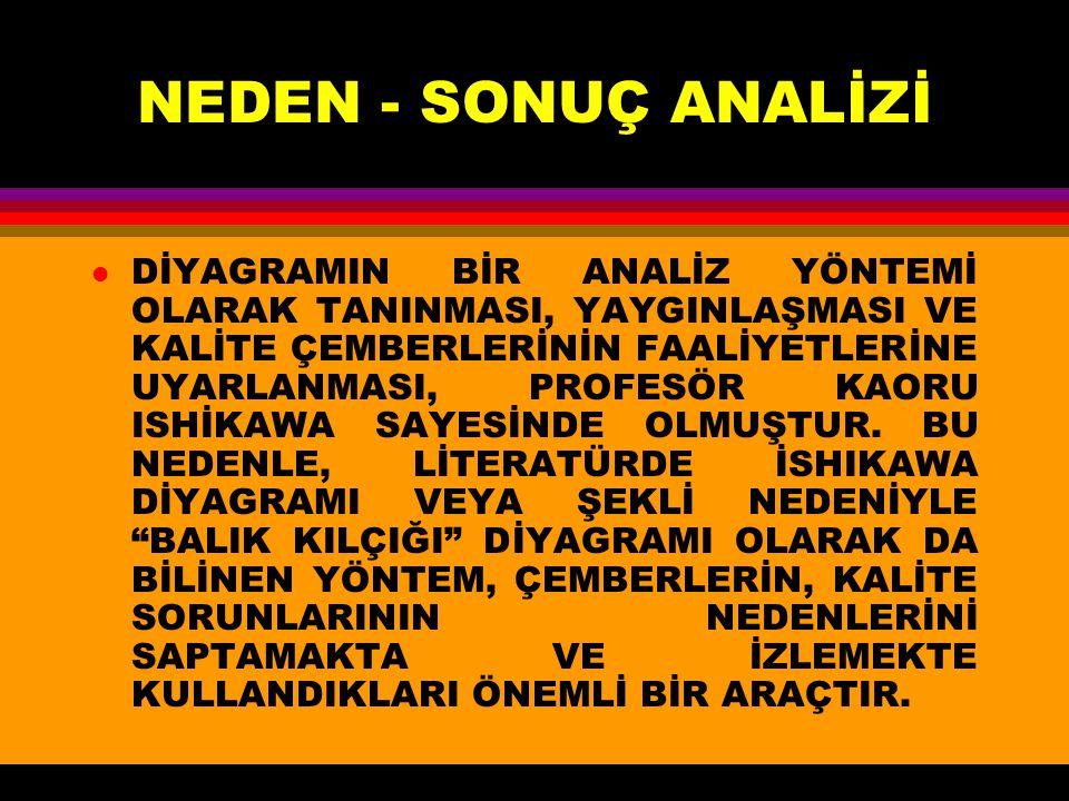 NEDEN - SONUÇ ANALİZİ
