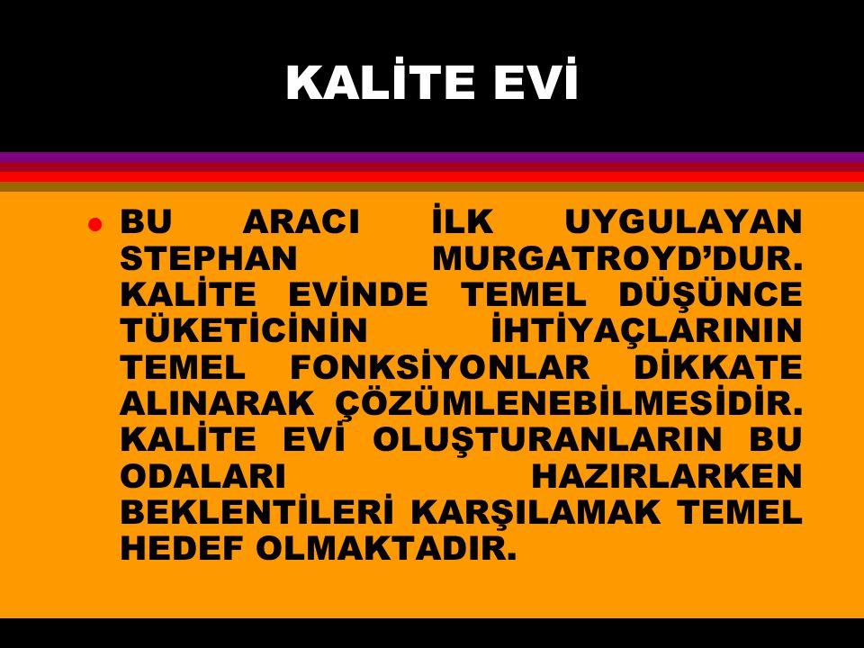 KALİTE EVİ