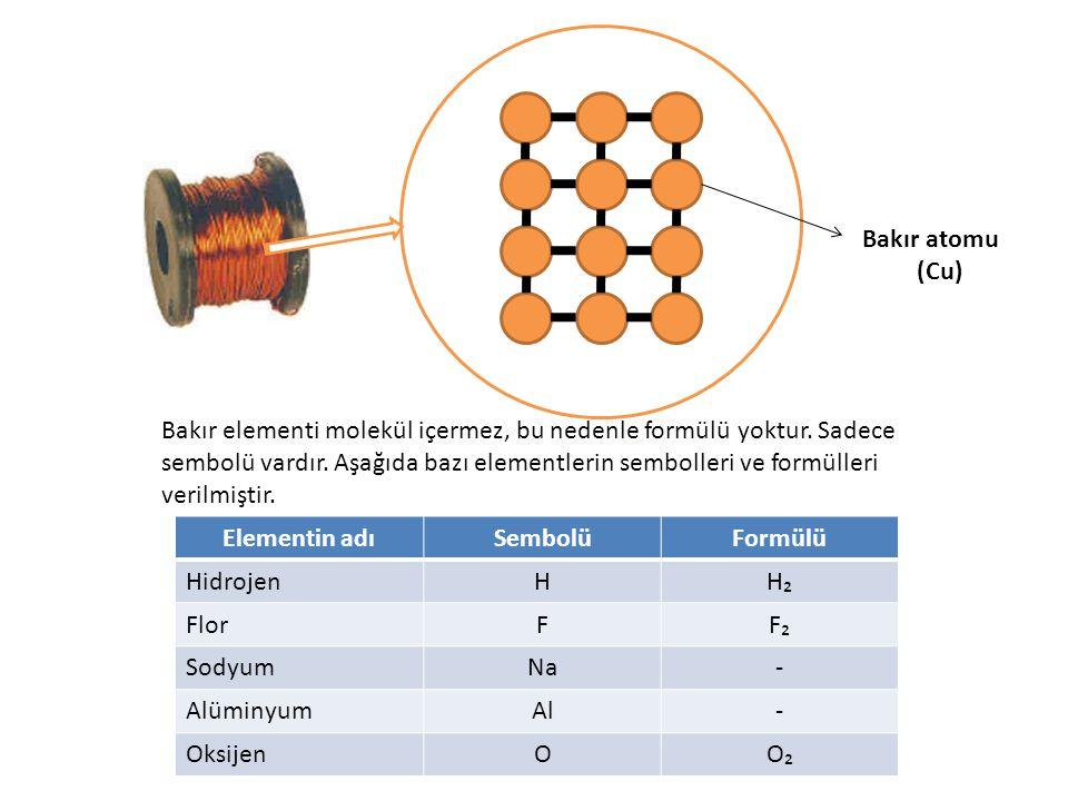 Bakır atomu (Cu)