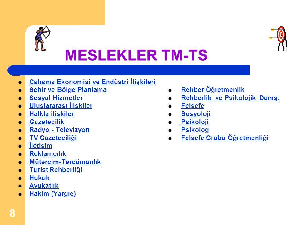 MESLEKLER TM-TS Çalışma Ekonomisi ve Endüstri İlişkileri