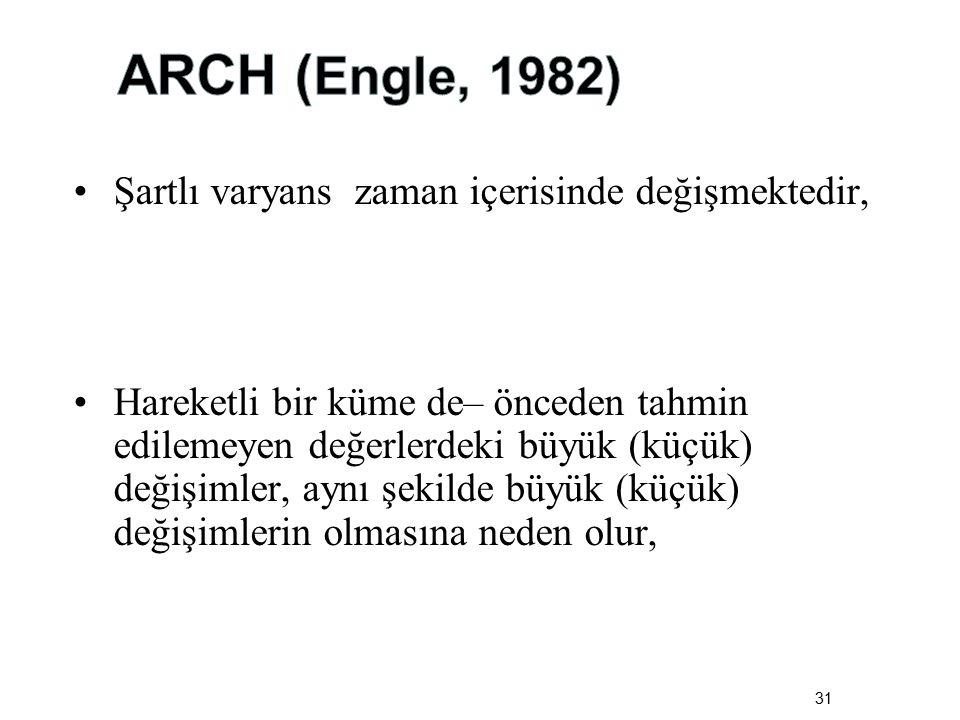 ARCH (Engle, 1982) Şartlı varyans zaman içerisinde değişmektedir,