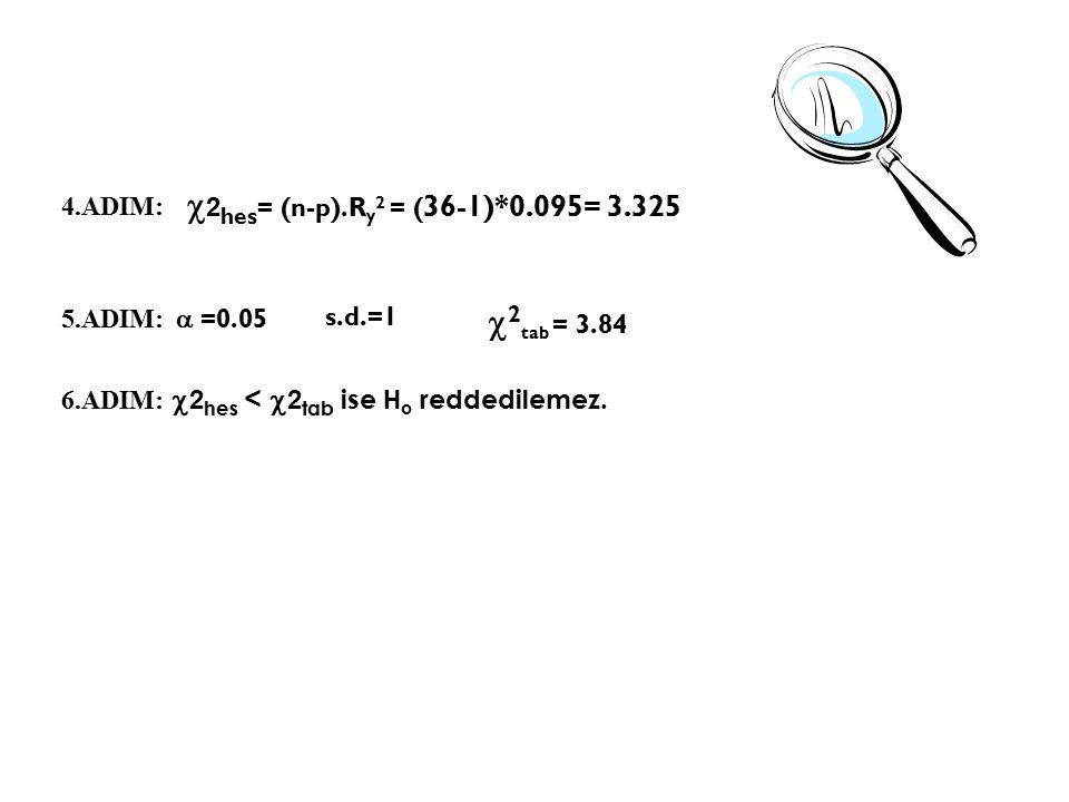 2hes= (n-p).Ry2 = (36-1)*0.095= 3.325 2tab = 3.84 4.ADIM: 5.ADIM: