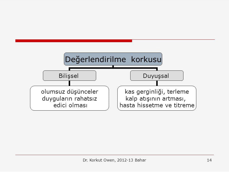 Dr. Korkut Owen, 2012-13 Bahar
