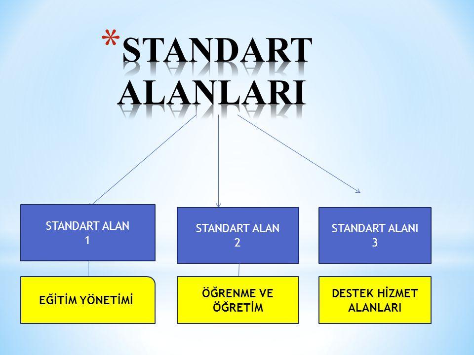DESTEK HİZMET ALANLARI
