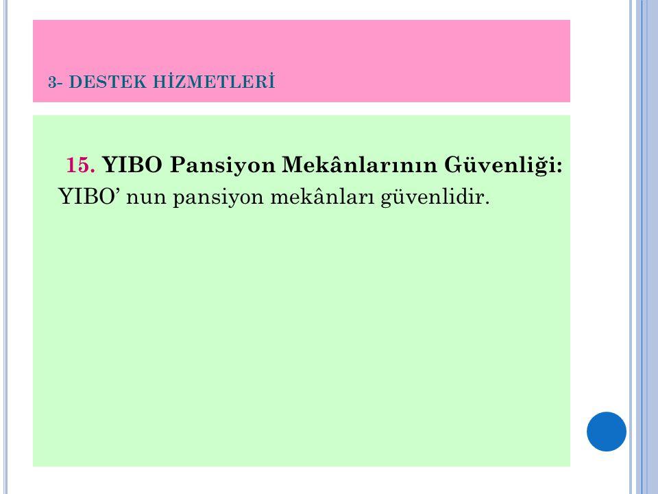 3- DESTEK HİZMETLERİ 15. YIBO Pansiyon Mekânlarının Güvenliği: