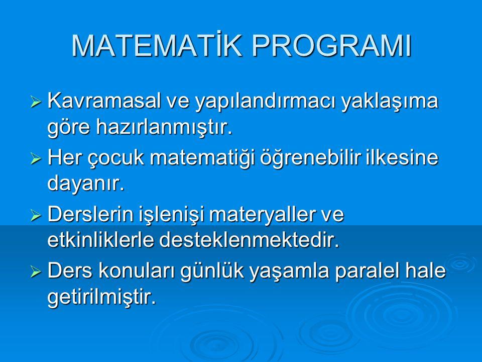 MATEMATİK PROGRAMI Kavramasal ve yapılandırmacı yaklaşıma göre hazırlanmıştır. Her çocuk matematiği öğrenebilir ilkesine dayanır.