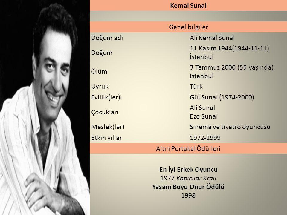 3 Temmuz 2000 (55 yaşında) İstanbul
