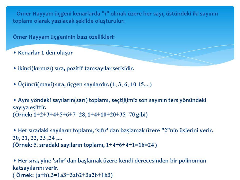 Ömer Hayyam üçgeni kenarlarda 1 olmak üzere her sayı, üstündeki iki sayının toplamı olarak yazılacak şekilde oluşturulur.
